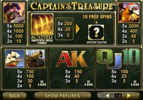 Коэффициенты символов в аппарате Captain's Treasure Pro