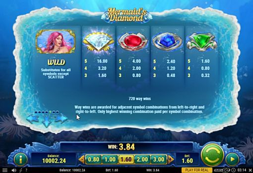 Выплаты за символы в аппарат Mermaids Diamond