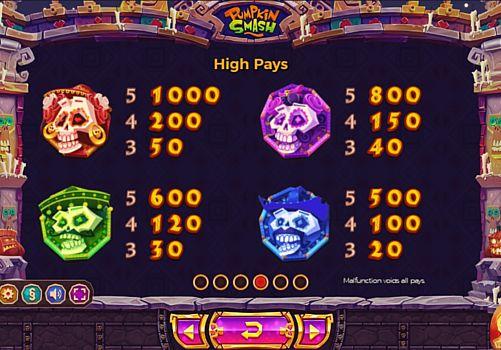 Таблица выплат в аппарате Pumpkin Smash