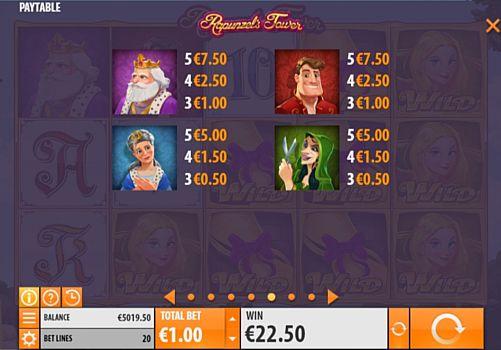 Таблица выплат в аппарате Rapunzel's Tower