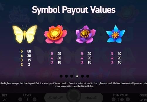 Символы и коэффициенты в Butterfly Staxx