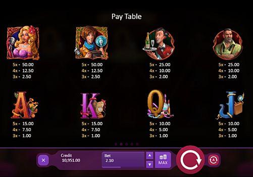 Выплаты за символы в игровом аппарате Burlesque Queen