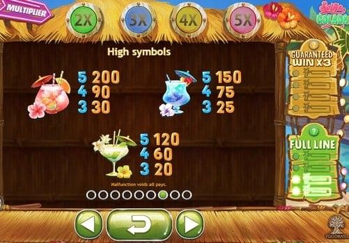 Выплаты за символы в игре Spina Colada
