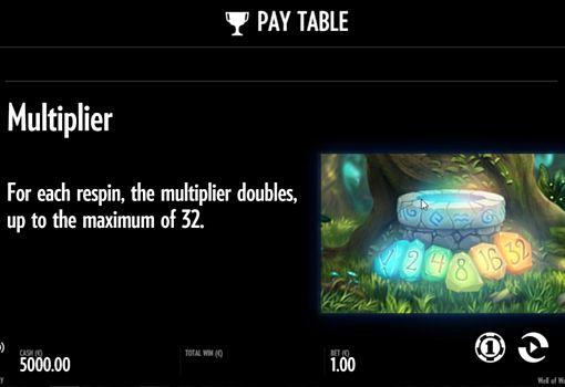 Игра Well of Wonders - умножение выигрышей