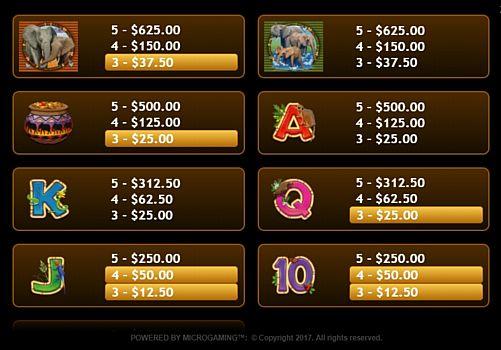 Таблица выплат в игровом аппарате King Tusk