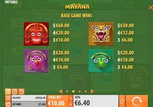 Таблица выплат в игровом аппарате Mayana