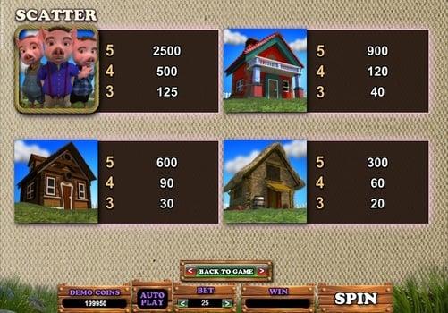 Выплаты за символы в игровом аппарате Piggy Fortunes
