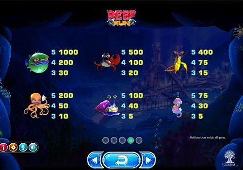 Таблица выплат в игровом аппарате Reef Run