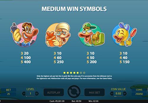 Таблица выплат в игровом аппарате Scruffy Duck