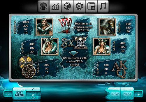 Выплаты за символы в игровом аппарате The Vikings