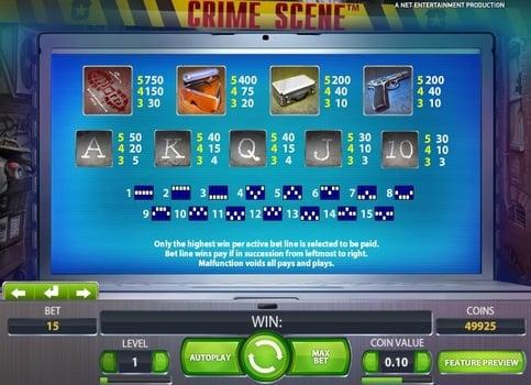 Таблица выплат в игровом автомате Crime Scene