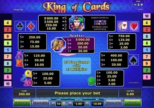 Таблица выплат в игровом автомате King of Cards