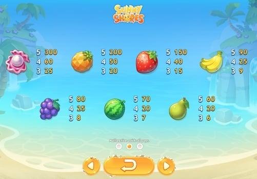 Символы и коэффициенты игрового автомата Sunny Shores