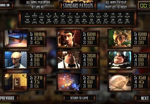 Таблица выплат в игровом автомате Who Spun It