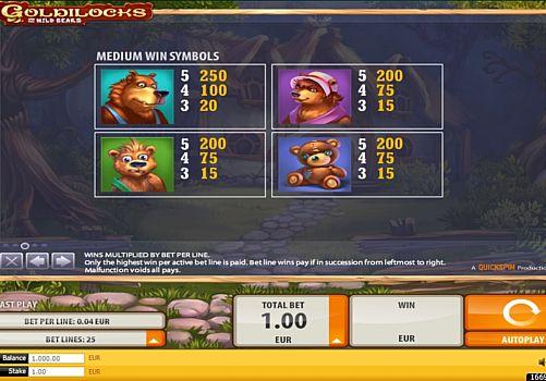 Онлайн аппарат Goldilocks - таблица выплат