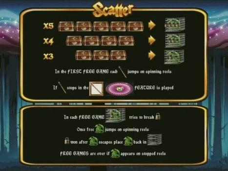 Правила фриспинов в онлайн аппарате Magic Money