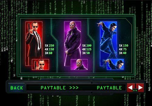 Таблица выплат в онлайн аппарате Matrix