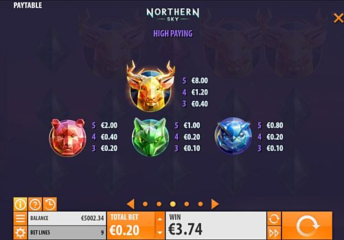 Онлайн аппарат Northern Sky - выплаты за символы