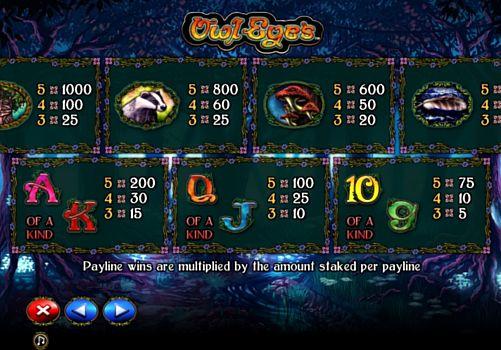 Таблица выплат в онлайн аппарате Owl Eyes