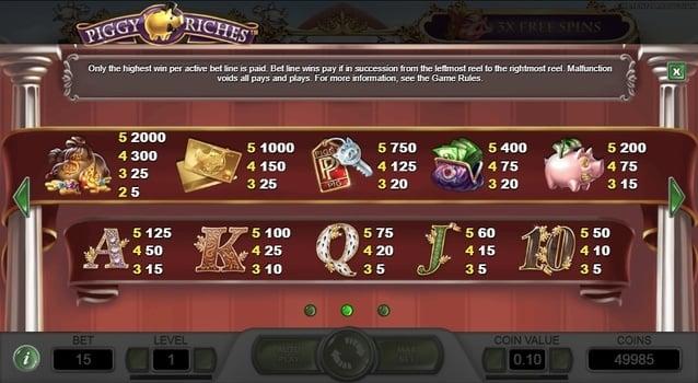 Таблица выплат в онлайн аппарате Piggy Riches