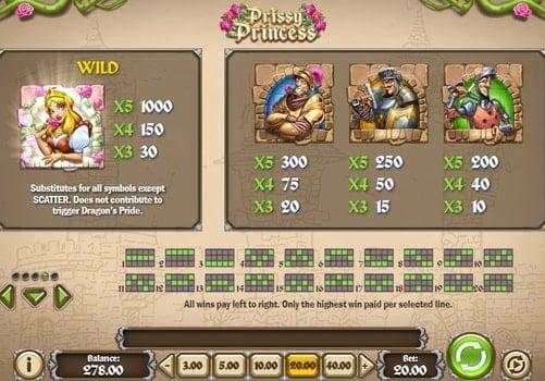 Правила игры онлайн аппарата Prissy Princess