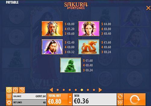 Выплаты за символы в онлайн аппарате Sakura Fortune