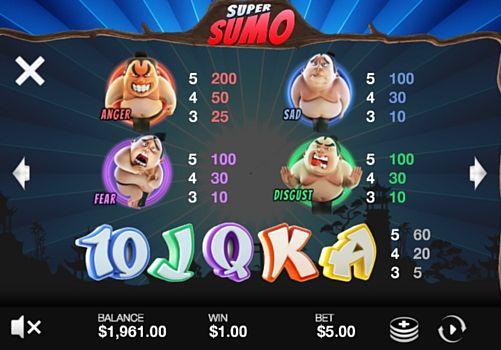 Таблица выплат в онлайн аппарате Super Sumo