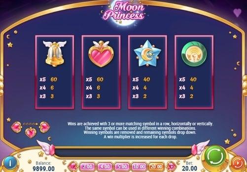Таблица коэффициентов в онлайн слоте Moon Princess