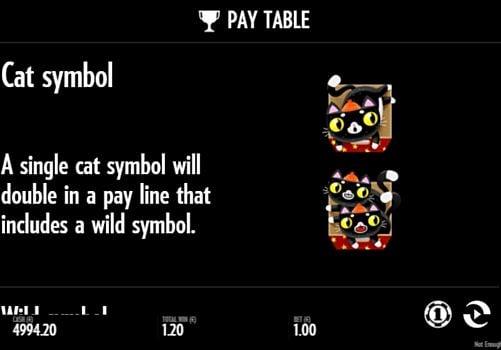 Описание игрового бонуса в онлайн слоте Not Enough Kittens