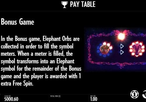 Правила фриспинов в онлайн слоте Pink Elephants