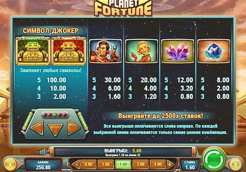 Таблица выплат в онлайн слоте Planet Fortune
