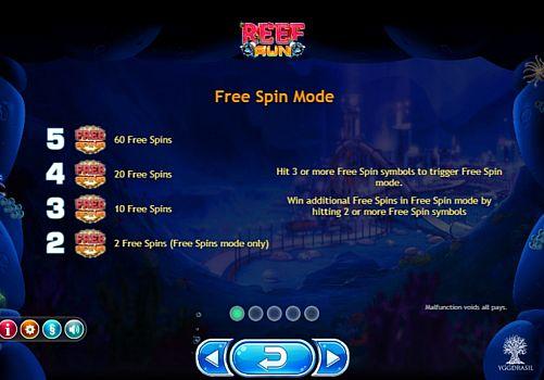 Фриспины в онлайн слоте Reef Run