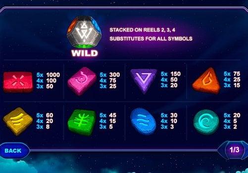 Таблица выплат в игровом аппрате Sacred Stones