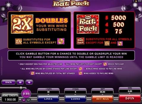 Дикие знаки в онлайн слоте The Rat Pack