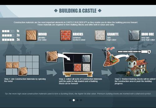 Правила игры в слоте Castle Builder 2