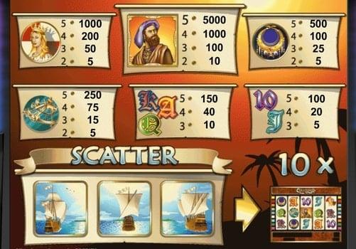 Игровой автомат Columbus с выводом реальных денег
